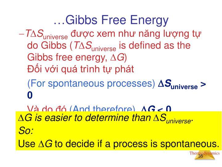 …Gibbs Free Energy