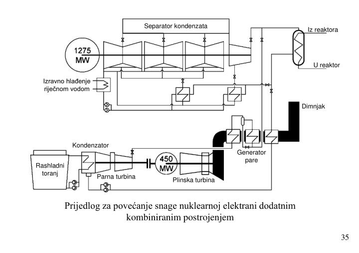Separator kondenzata