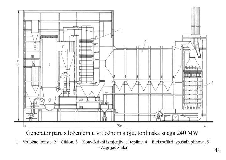 Generator pare s loženjem u vrtložnom sloju, toplinska snaga 240 MW