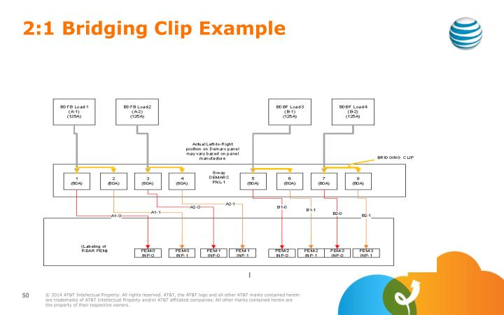 2:1 Bridging Clip Example