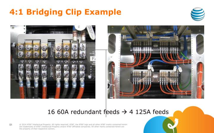 4:1 Bridging Clip Example