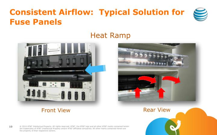 Consistent Airflow:  Typical Solution for Fuse Panels