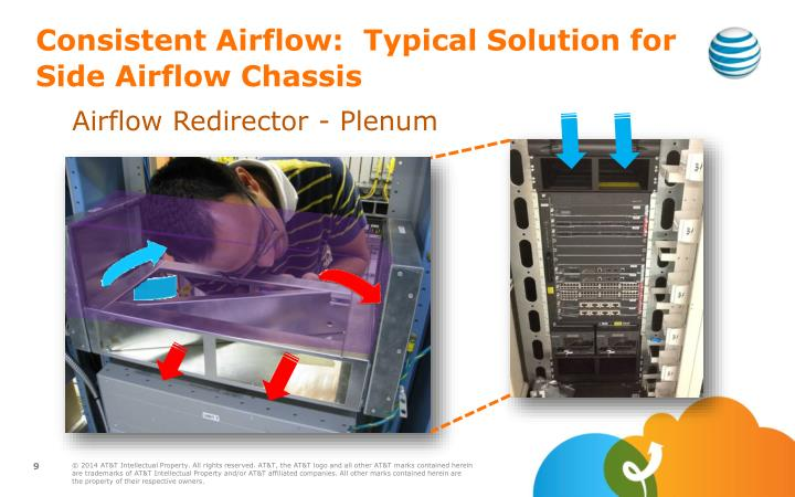 Consistent Airflow:  Typical Solution for Side Airflow Chassis