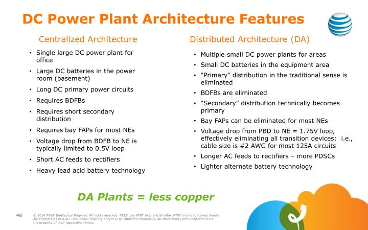 DC Power Plant Architecture Features