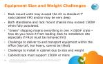 equipment size and weight challenges
