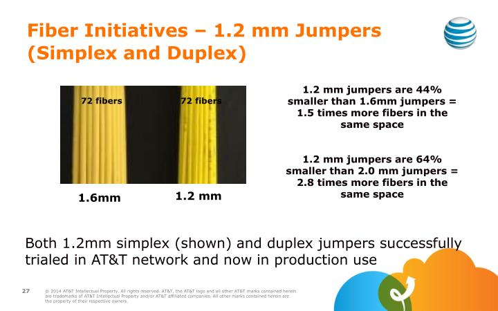 Fiber Initiatives – 1.2 mm Jumpers (Simplex and Duplex)