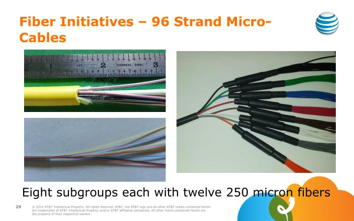 Fiber Initiatives – 96 Strand Micro-Cables