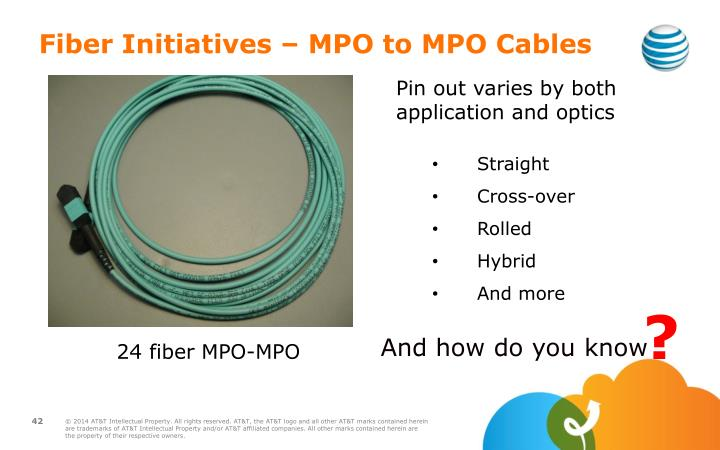 Fiber Initiatives – MPO to MPO Cables