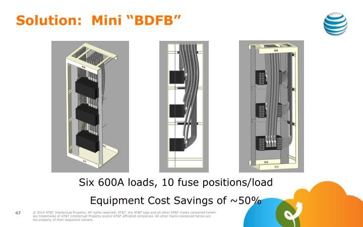 "Solution:  Mini ""BDFB"""