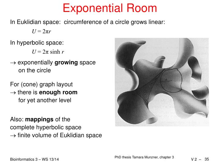 Exponential Room