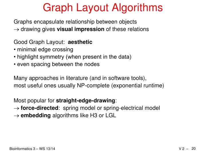 Graph Layout Algorithms