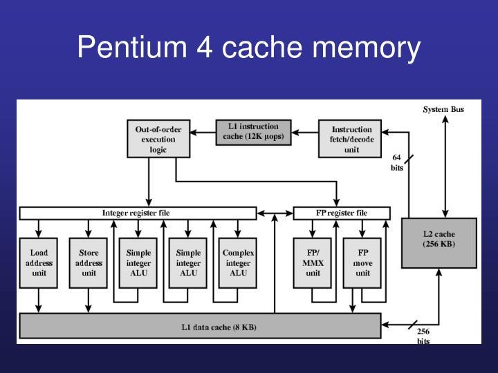 Pentium 4 cache memory