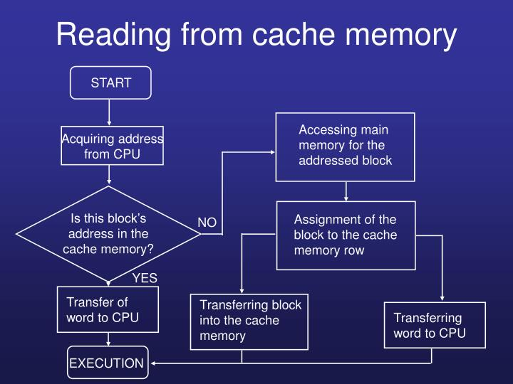 Reading from cache memory