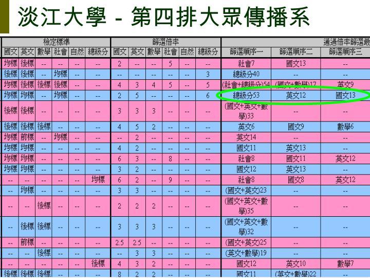 淡江大學-第四排大眾傳播系