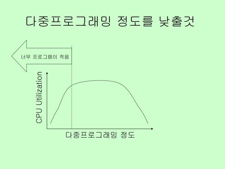 다중프로그래밍 정도를 낮출것