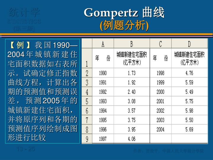 Gompertz