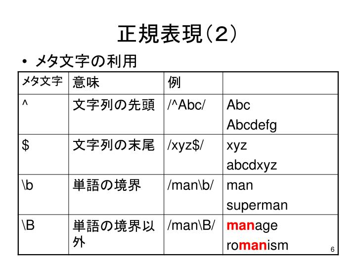 正規表現(2)