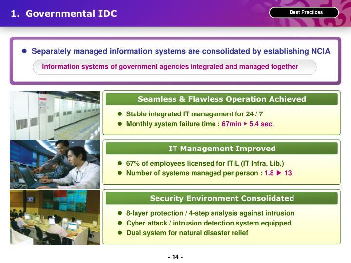 1.  Governmental IDC