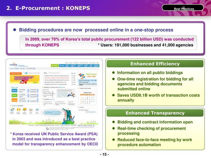 2.  E-Procurement :