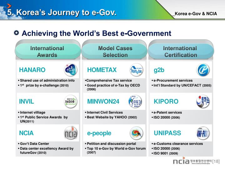 5. Korea's Journey to e-Gov.