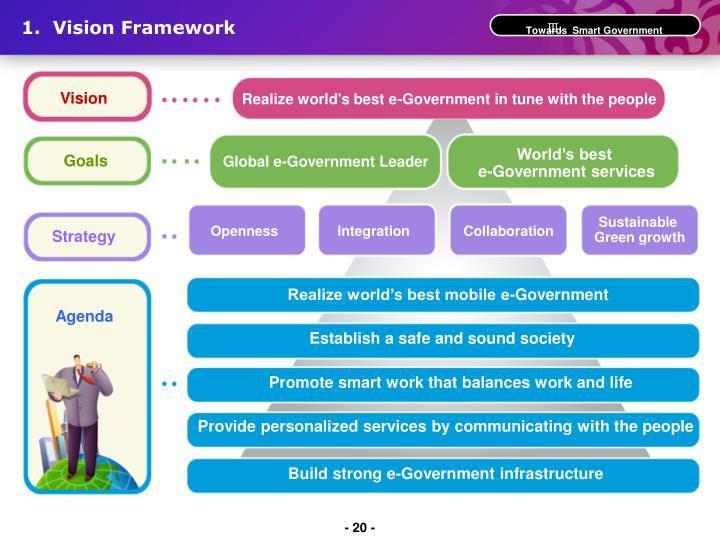 1.  Vision Framework