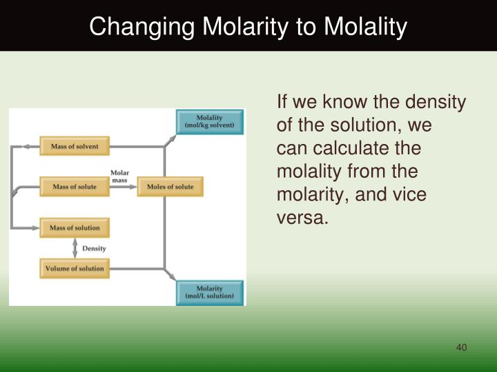 Changing Molarity to Molality