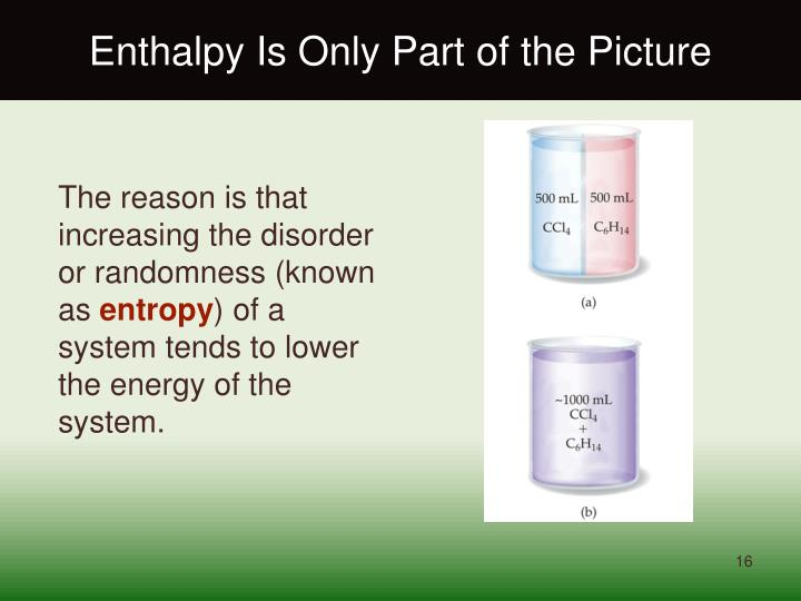 Enthalpy Is Only Part of the Picture