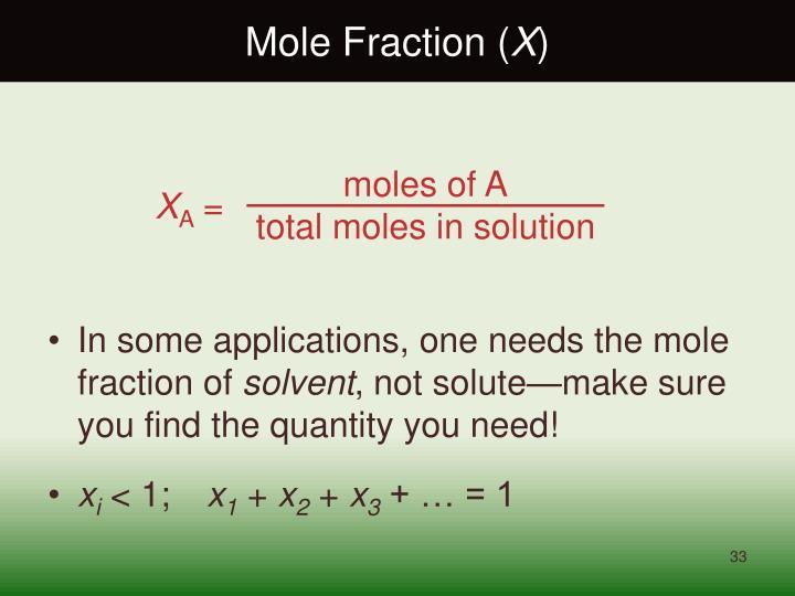 Mole Fraction (