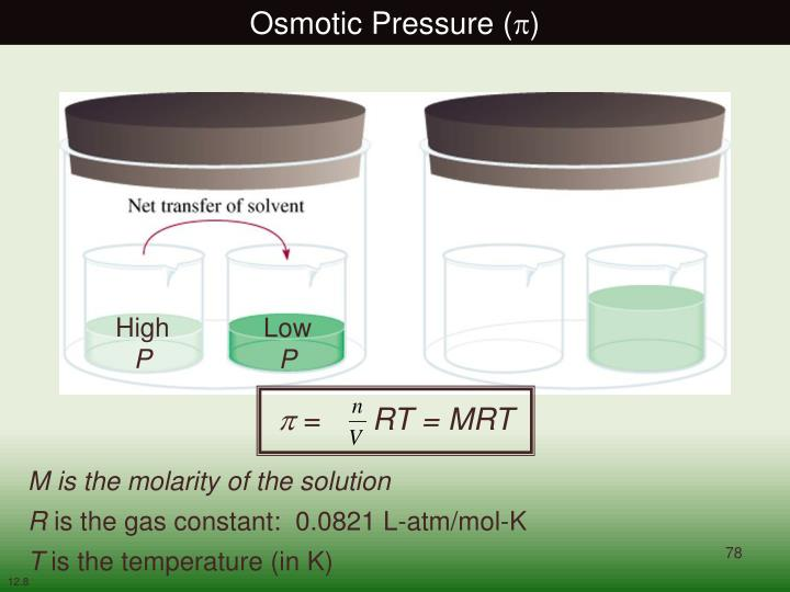 Osmotic Pressure (
