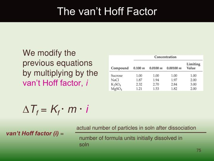 The van't Hoff Factor