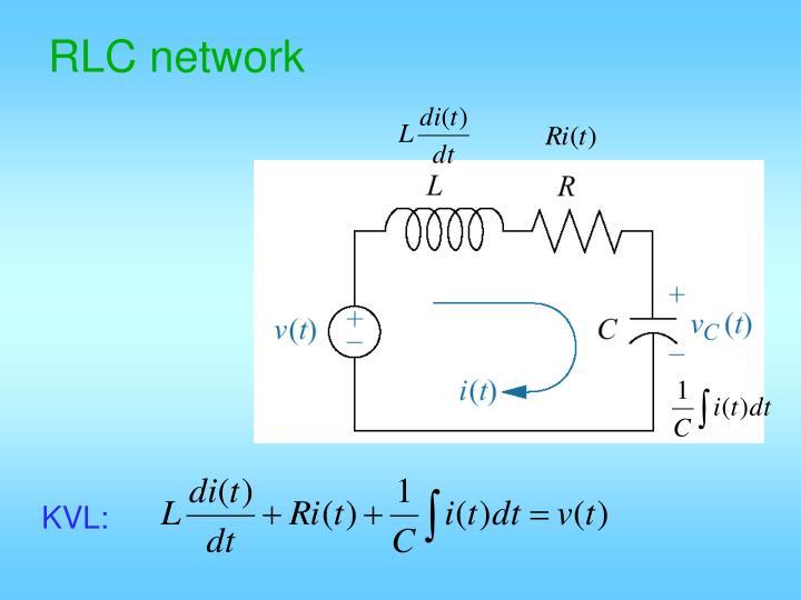 RLC network
