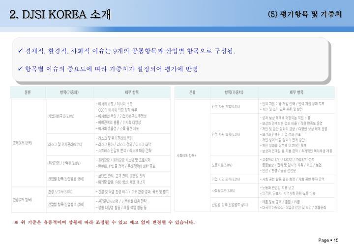2. DJSI KOREA
