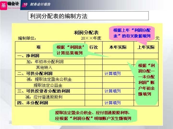 利润分配表的编制方法