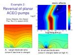 example 2 reversal of planar aceo pumps
