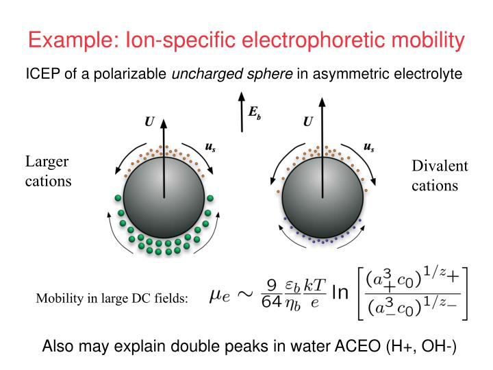 Example: Ion-specific electrophoretic mobility