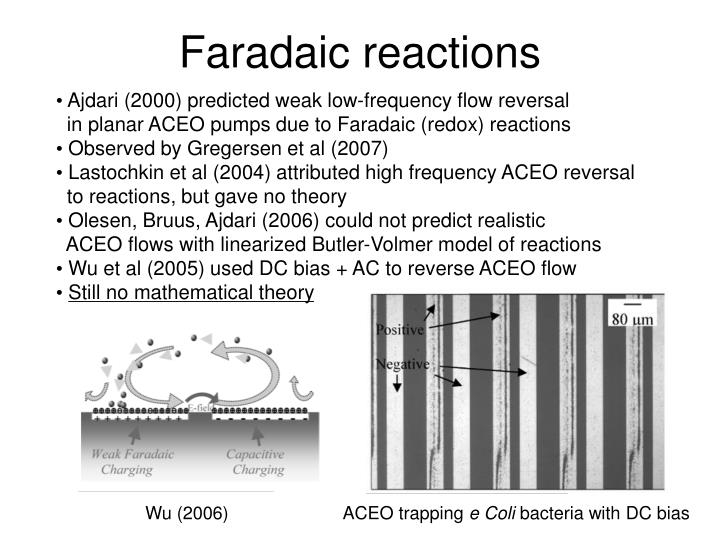 Faradaic reactions