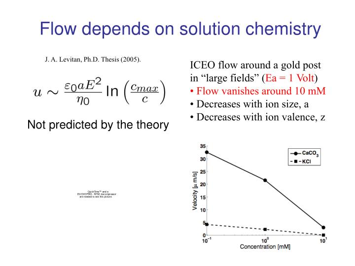 Flow depends on solution chemistry