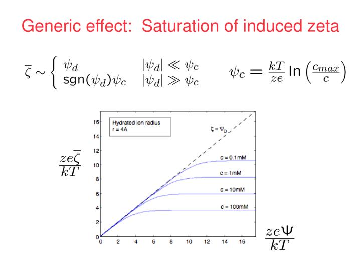 Generic effect:  Saturation of induced zeta