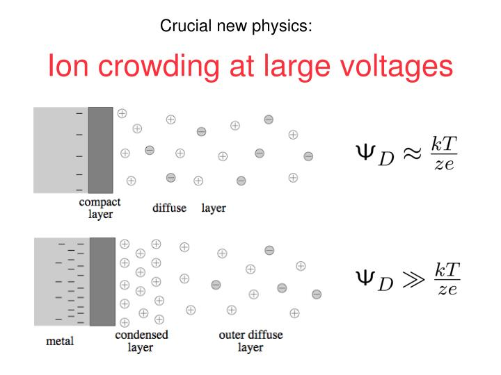 Crucial new physics: