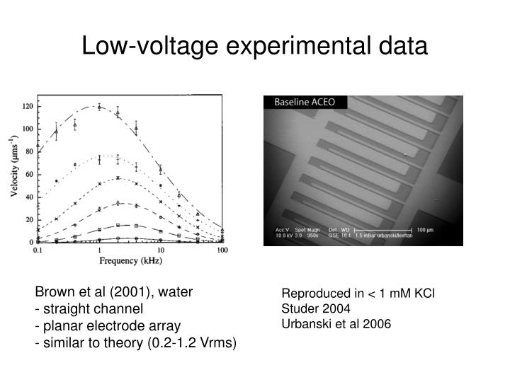 Low-voltage experimental data