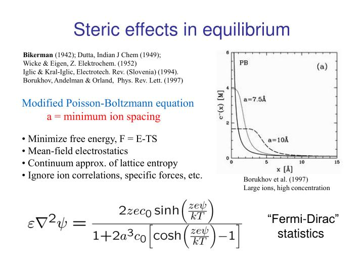 Steric effects in equilibrium