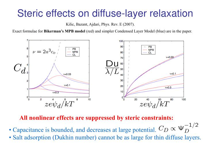 Steric effects on diffuse-layer relaxation