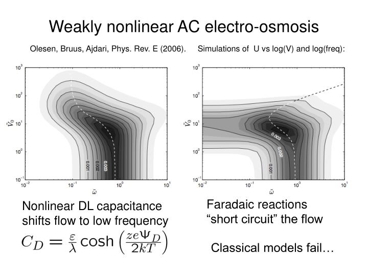 Weakly nonlinear AC electro-osmosis