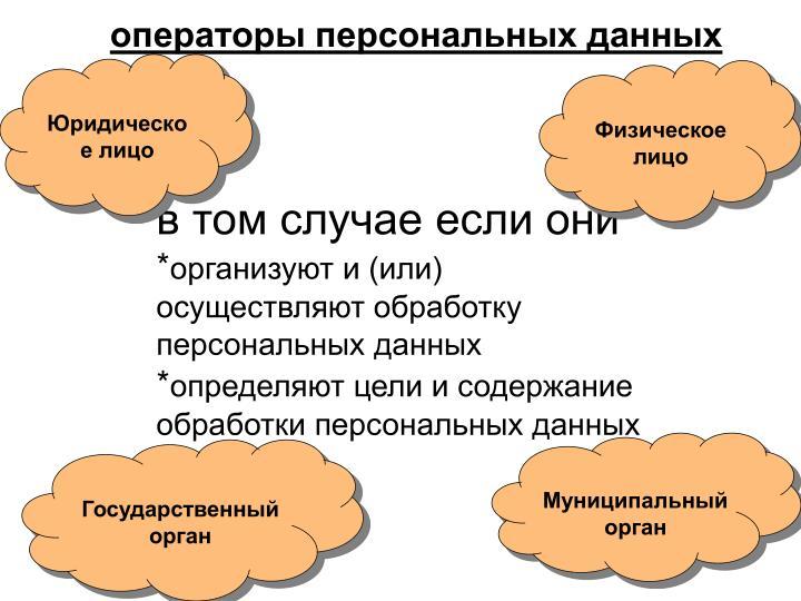 операторы персональных данных