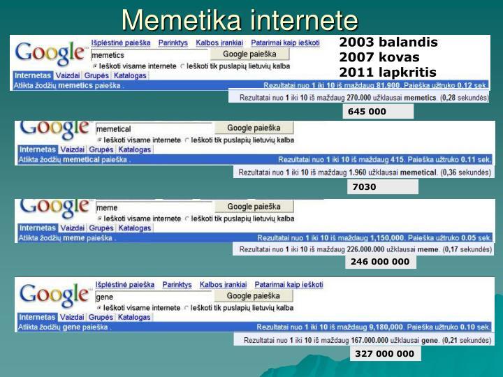 Memetika internete