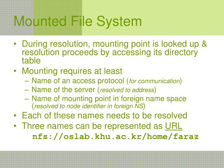 Mounted File System