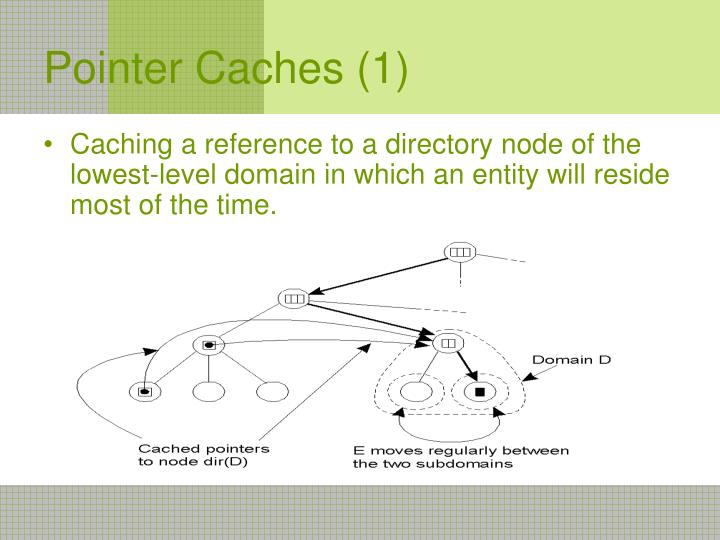 Pointer Caches (1)