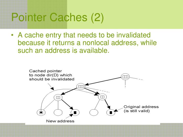 Pointer Caches (2)