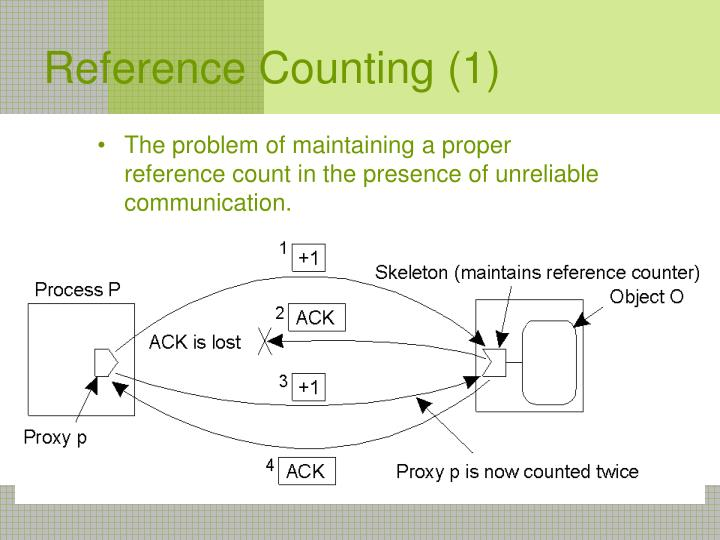 Reference Counting (1)