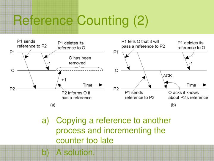 Reference Counting (2)